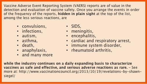 VAERS reports